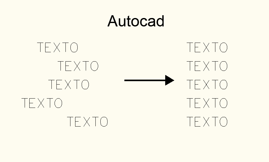 Alinear varios textos AutoCAD