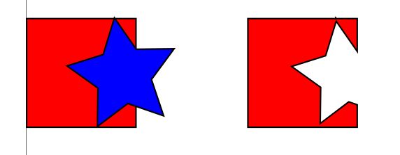 Inkscape diferencia de objetos