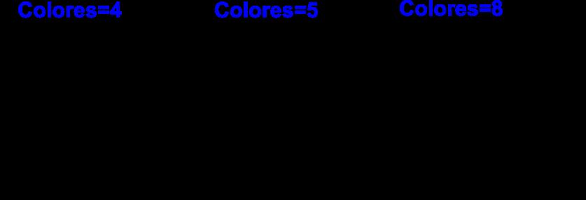 Cuantizacion de clores Inkscape