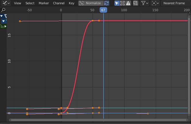 Graph editor Blender, editar curvas