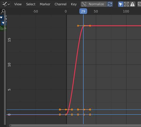 Graph Eitor Blender