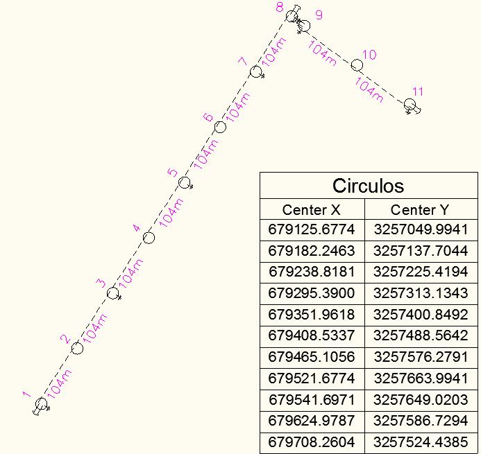 Extraer tabla con coordenadas en Autocad