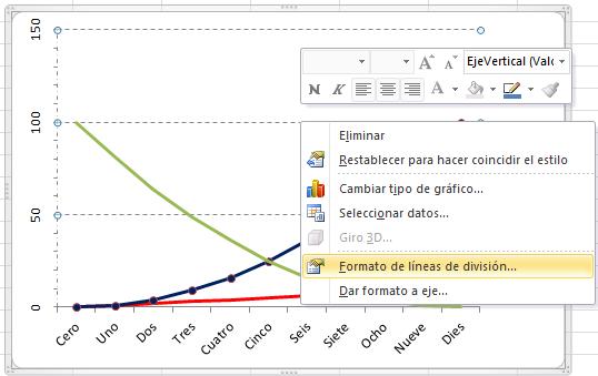 Editar gráfica Excel, líneas de división