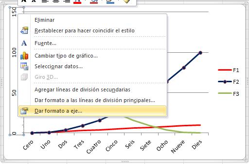 Editar gráfica Excel, dar formato al eje