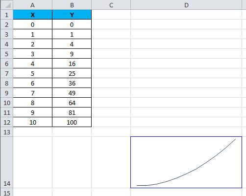 Grafica en una celda Excel
