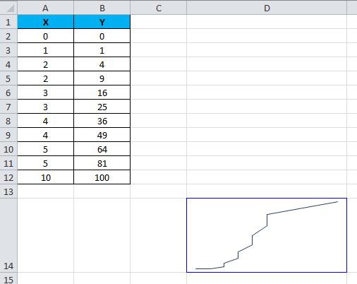 Editar ejes mini gráfica Excel