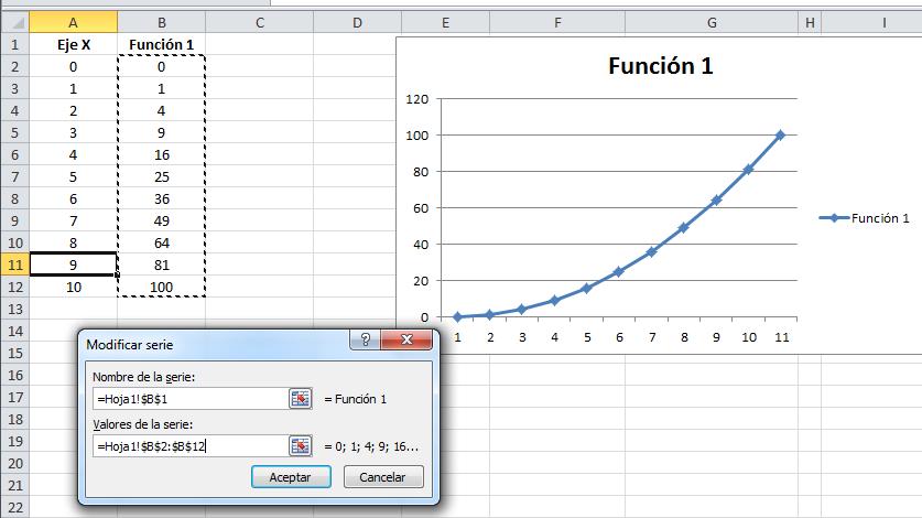 Gráfica en Excel