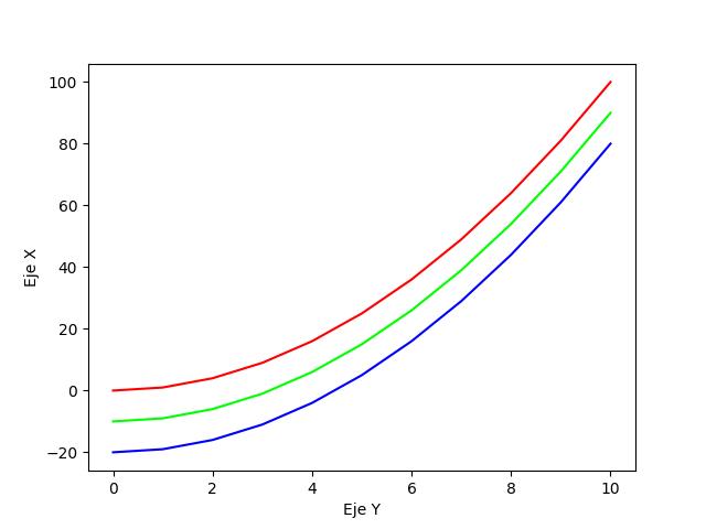 Colores hexadecimales matplotlib python