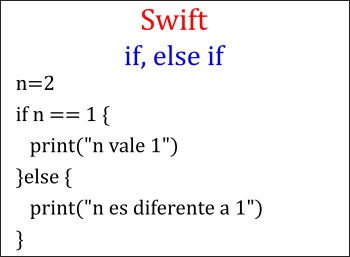 Swift if, else if