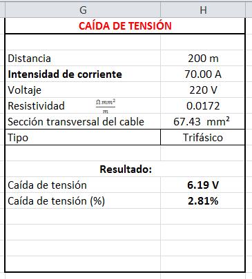 Caída de tensión Excel