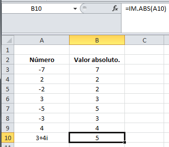 Valor absoluto Im.abs excel